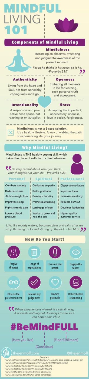 Mindfulness Infograph